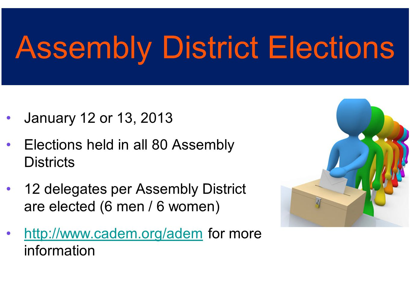 Assembly District Elections January 12 or 13, 2013 Elections held in all 80 Assembly Districts 12 delegates per Assembly District are elected (6 men / 6 women) http://www.cadem.org/adem for more informationhttp://www.cadem.org/adem