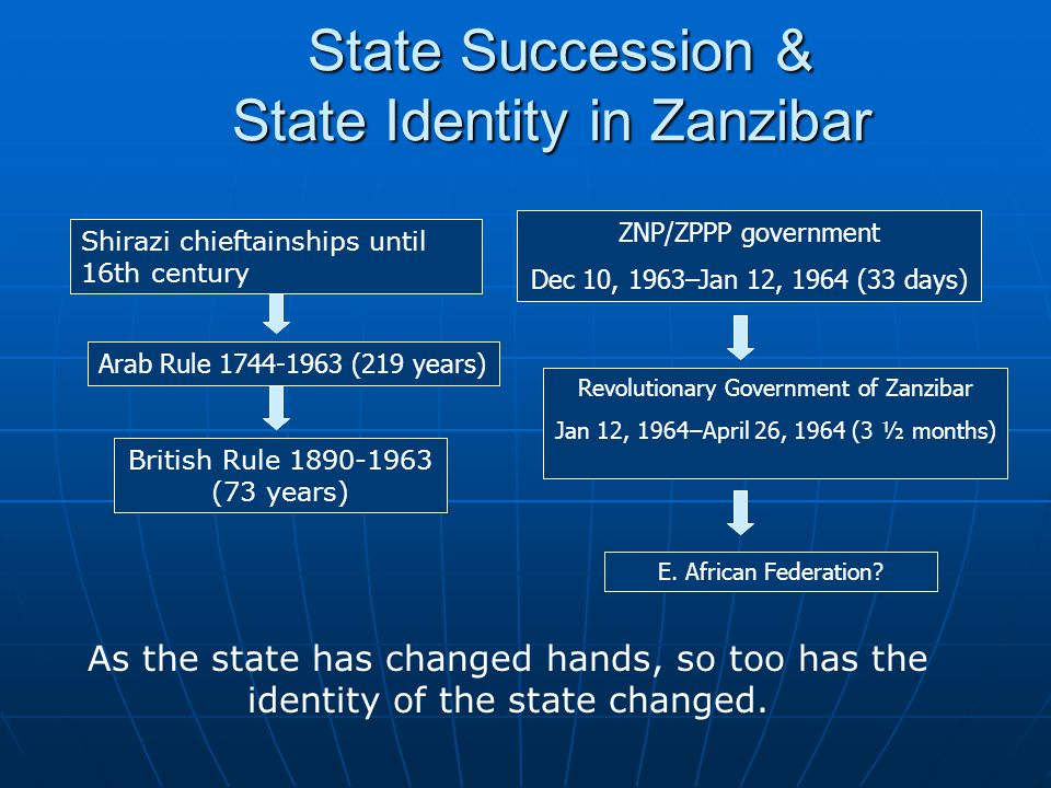 Arab Rule 1744-1963 (219 years) ZNP/ZPPP government Dec 10, 1963–Jan 12, 1964 (33 days) Revolutionary Government of Zanzibar Jan 12, 1964–April 26, 19