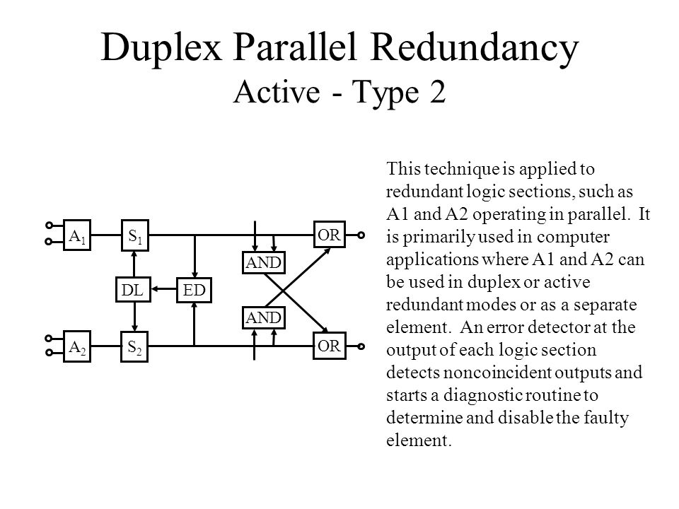 Duplex Parallel Redundancy Active - Type 2 This technique is applied to redundant logic sections, such as A1 and A2 operating in parallel.