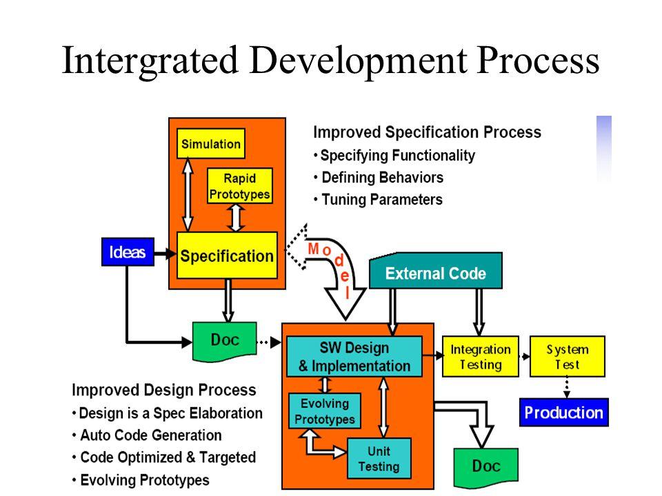 Intergrated Development Process