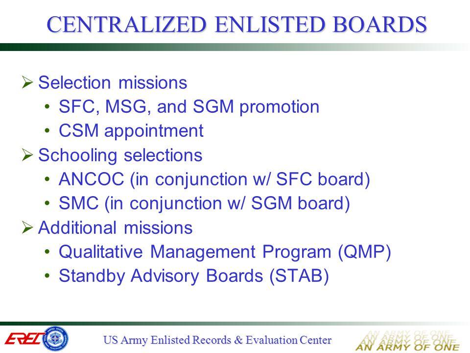 US Army Enlisted Records & Evaluation Center PDS - QUALIFICATION DATA 11B4V QUALIFICATION DATA PMOSSMOSDMOSBASDDOBAGEDORPULHES 11B4V 02 AUG1982 04 JUL 63 39 01 FEB1999 111111 MILITARY EDUCATION CIVILIAN EDUCATION ADV NCO CRSE GRADUATED 2 YR COLL 2 YR COLL