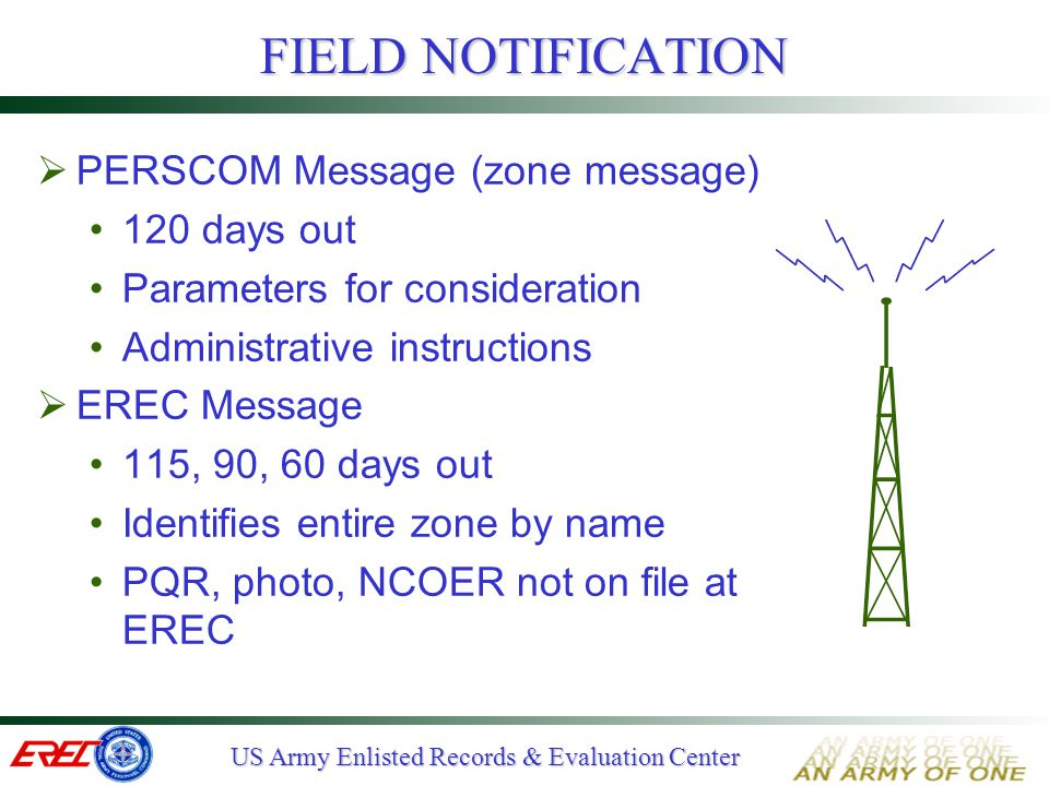 US Army Enlisted Records & Evaluation Center BOARD PROFILES BOARDRECORDSPANELSMEMBERSDAYS CSM/SGM/SMC10,000126123 MSG22,000116624 SFC32,000116627