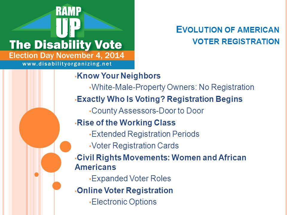E VOLUTION OF AMERICAN VOTER REGISTRATION Know Your Neighbors White-Male-Property Owners: No Registration Exactly Who Is Voting.