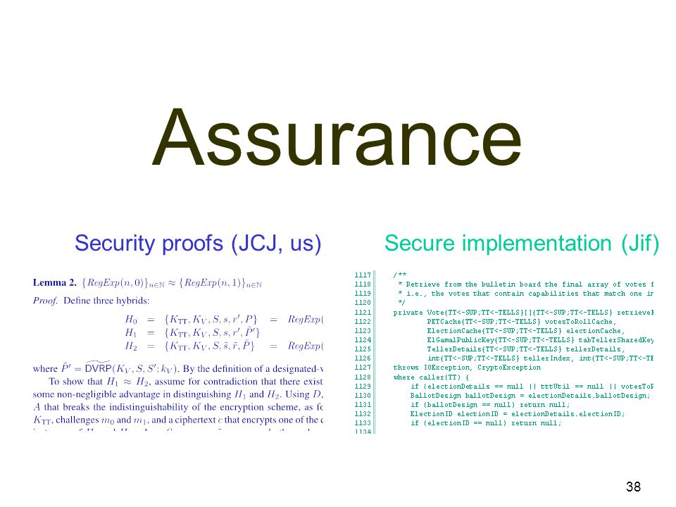 Assurance 38 Security proofs (JCJ, us)Secure implementation (Jif)