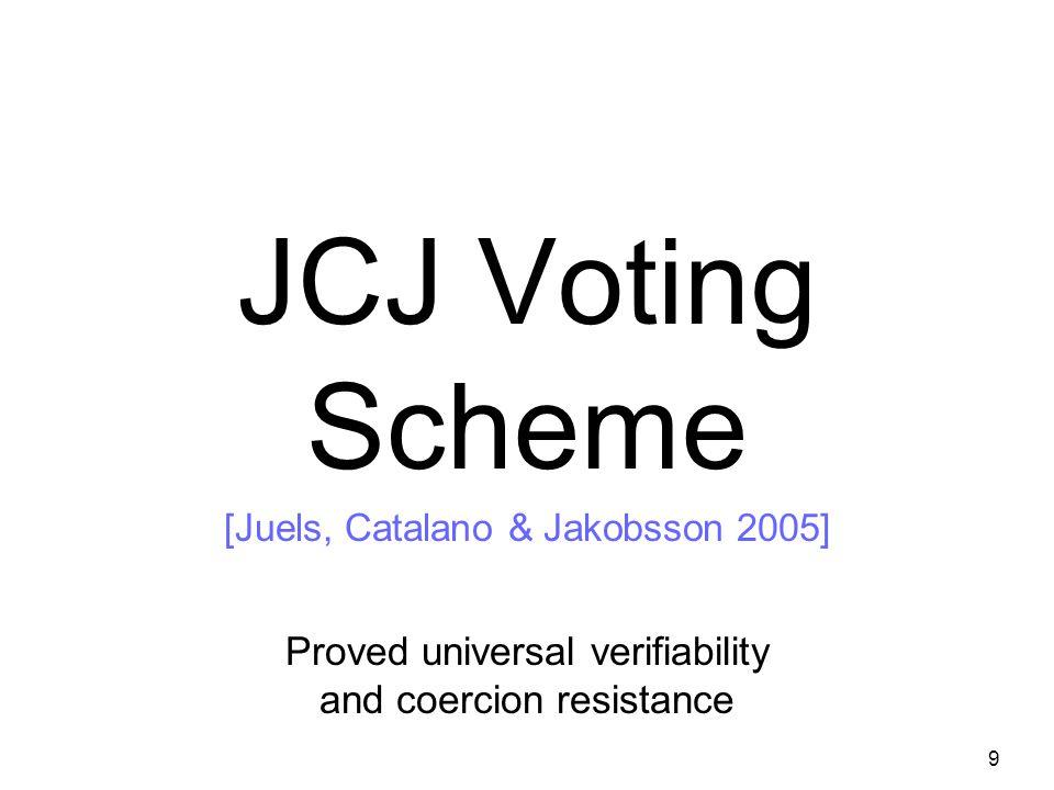 9 JCJ Voting Scheme [Juels, Catalano & Jakobsson 2005] Proved universal verifiability and coercion resistance Civitas extends JCJ