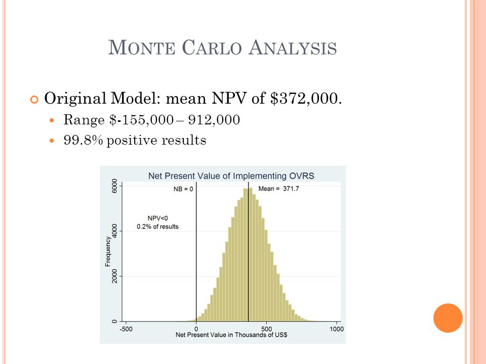 M ONTE C ARLO A NALYSIS Original Model: mean NPV of $372,000.