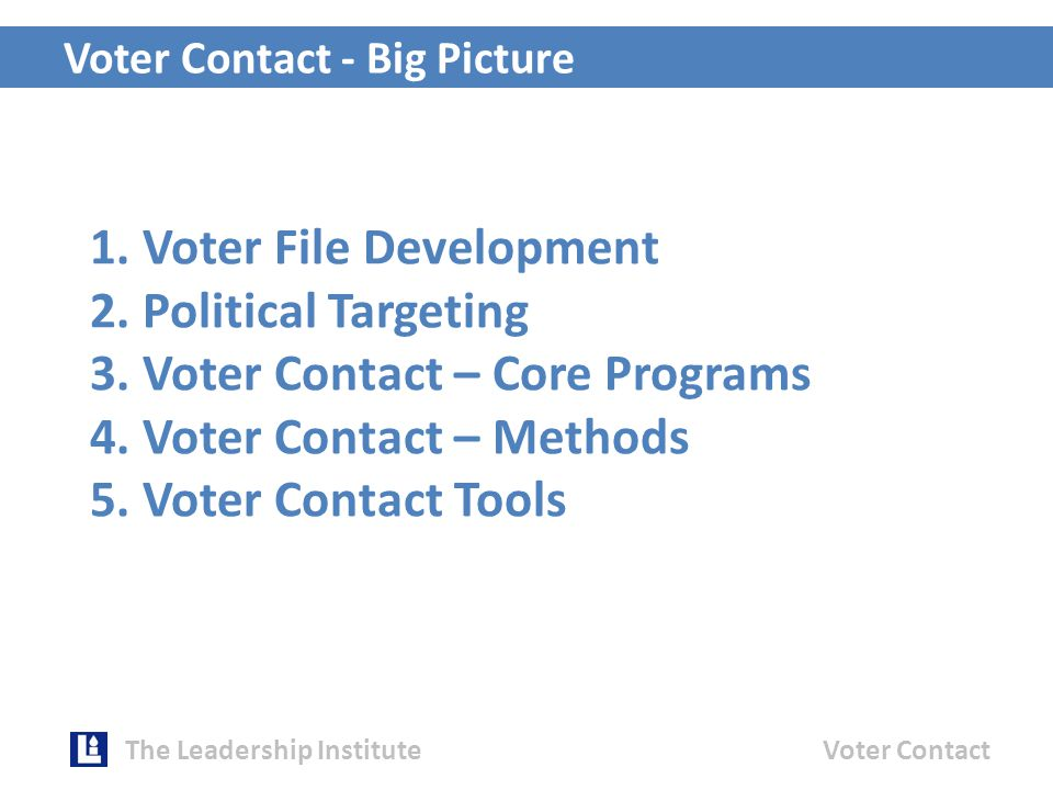 Voter Contact - Big Picture 1. Voter File Development 2.