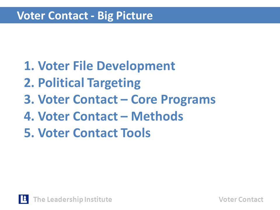 Effectiveness of Voter Contact Tactics The Leadership InstituteVoter Contact GOTV effort Effectiveness per contact Is effect statistically reliable.