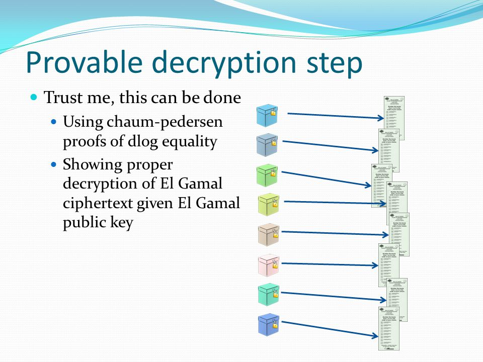 Provable decryption step Trust me, this can be done Using chaum-pedersen proofs of dlog equality Showing proper decryption of El Gamal ciphertext given El Gamal public key