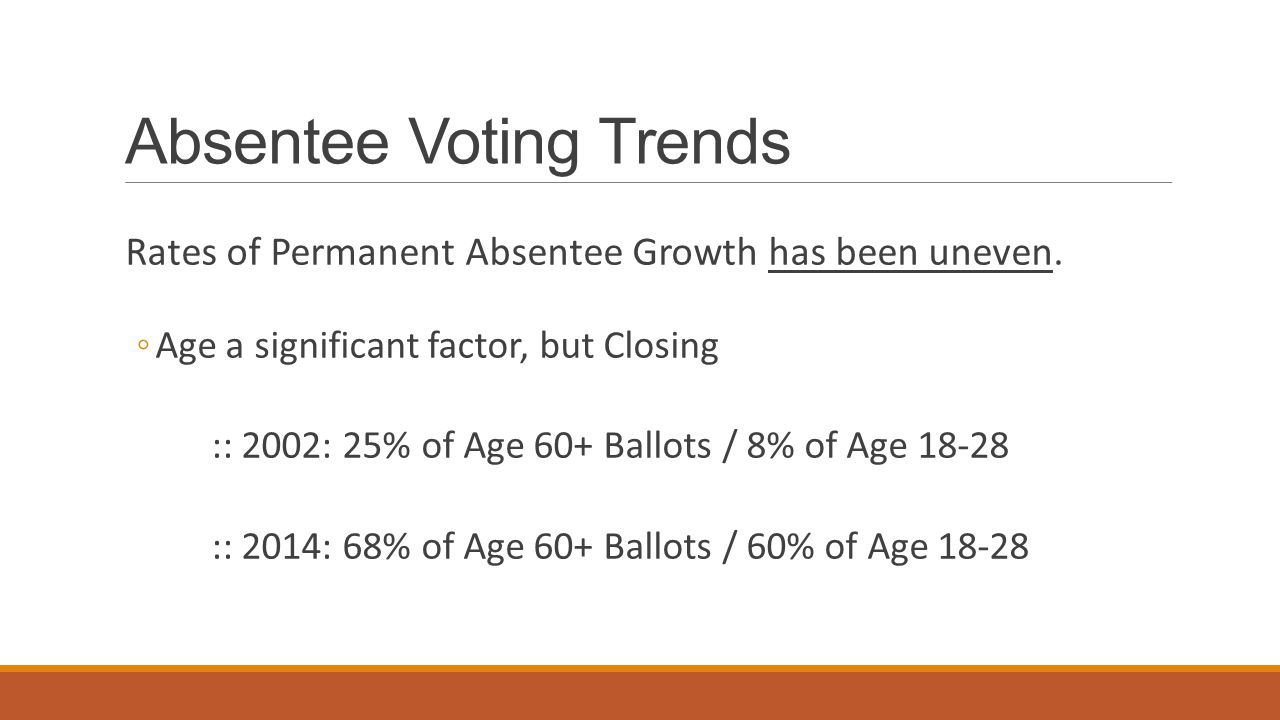 Absentee Voting Trends Rates of Permanent Absentee Growth has been uneven.