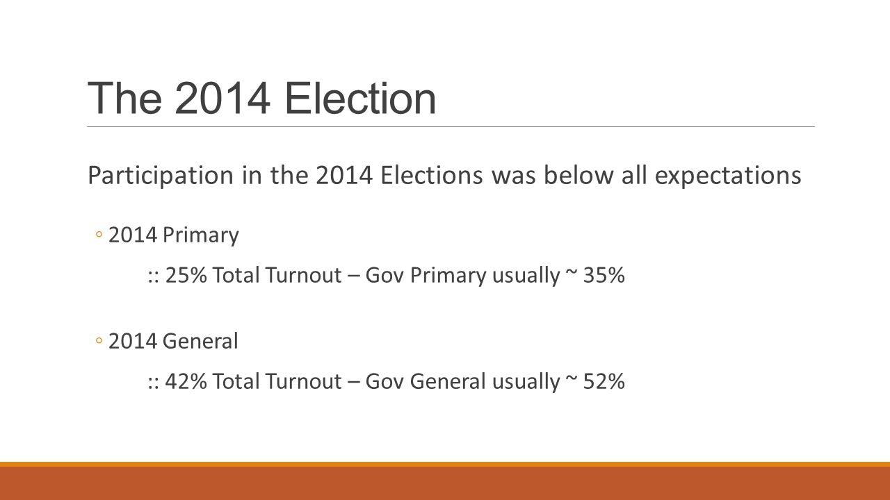 The 2014 Election Participation in the 2014 Elections was below all expectations ◦2014 Primary :: 25% Total Turnout – Gov Primary usually ~ 35% ◦2014 General :: 42% Total Turnout – Gov General usually ~ 52%