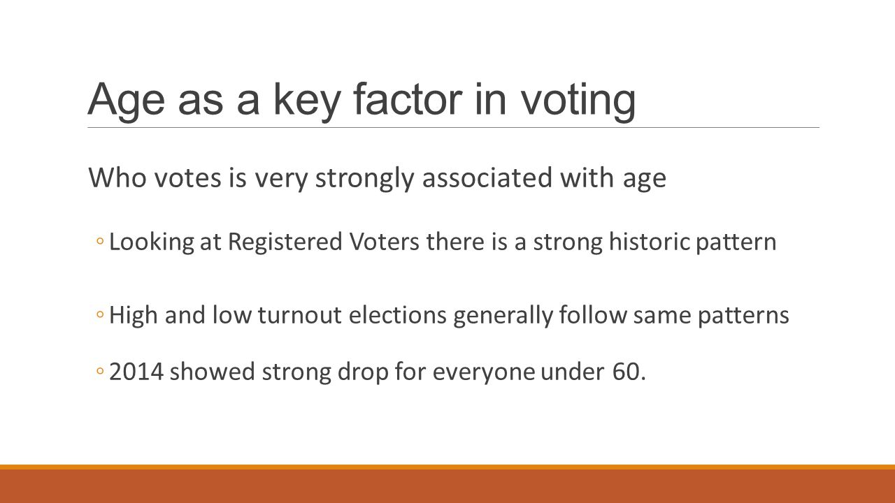Age as a key factor in voting Who votes is very strongly associated with age ◦Looking at Registered Voters there is a strong historic pattern ◦High and low turnout elections generally follow same patterns ◦2014 showed strong drop for everyone under 60.