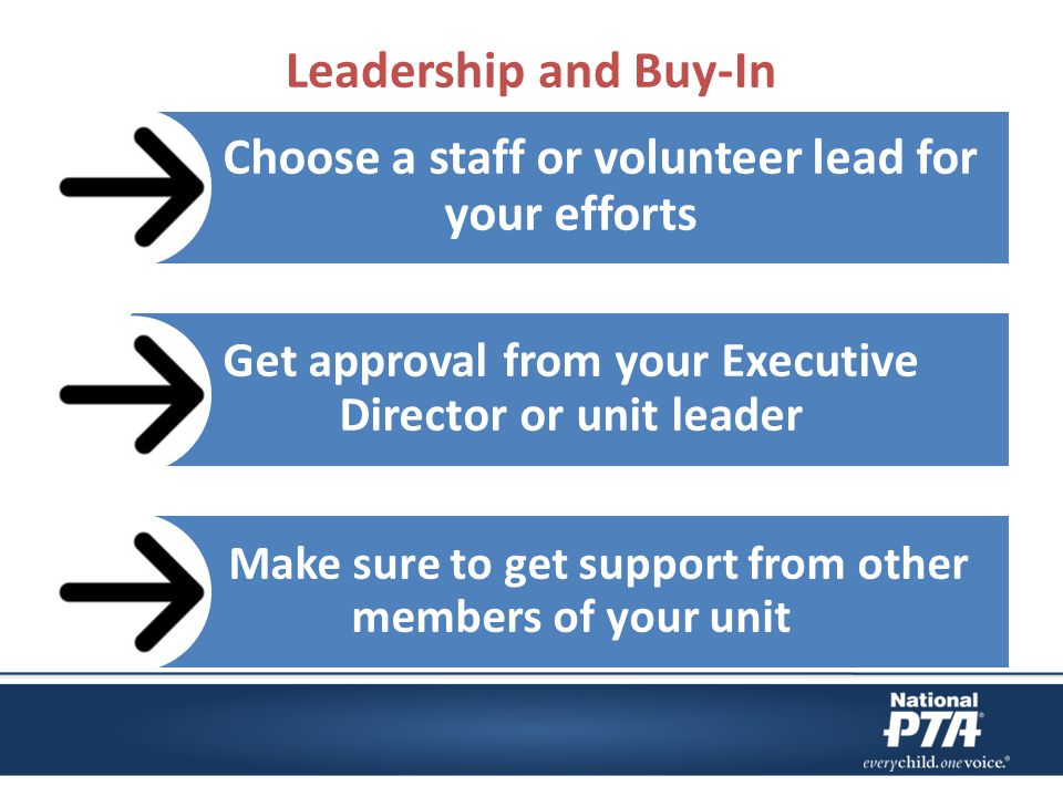 Leadership and Buy-In Choose a staff or volunteer lead for your efforts Get approval from your Executive Director or unit leader Make sure to get support from other members of your unit