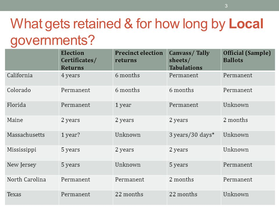 What gets retained & for how long by Local governments? Election Certificates/ Returns Precinct election returns Canvass/ Tally sheets/ Tabulations Of