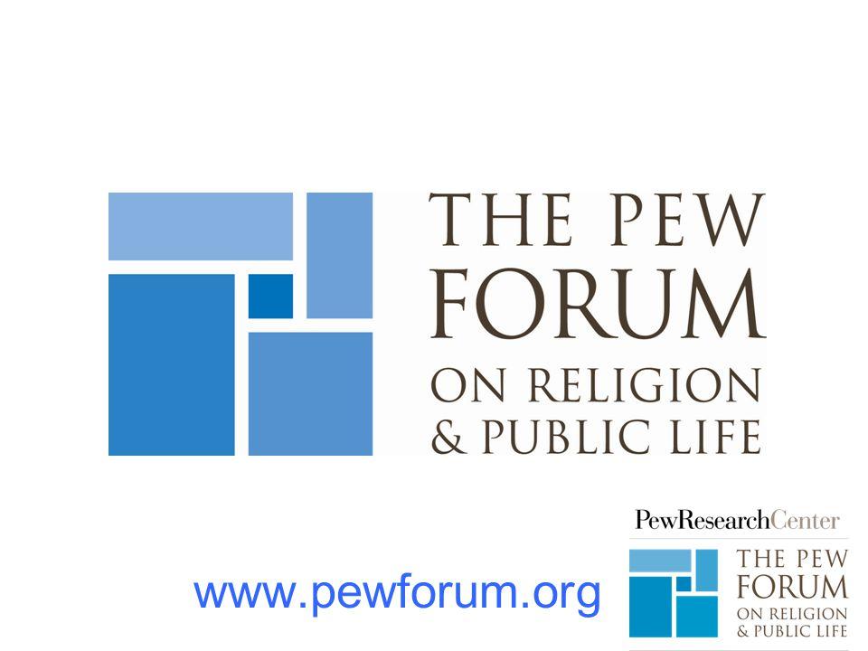 www.pewforum.org