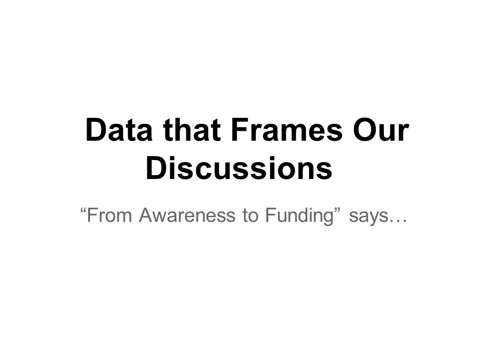 Data that Frames Our Discussions From Awareness to Funding says…