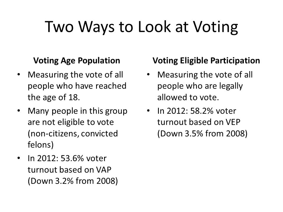 Two Ways to Look at Voting Voting Age Population Measuring the vote of all people who have reached the age of 18. Many people in this group are not el