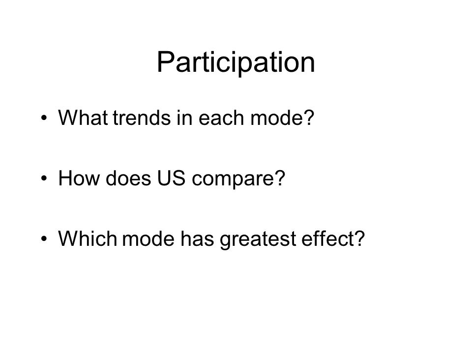 Participation What trends in each mode How does US compare Which mode has greatest effect