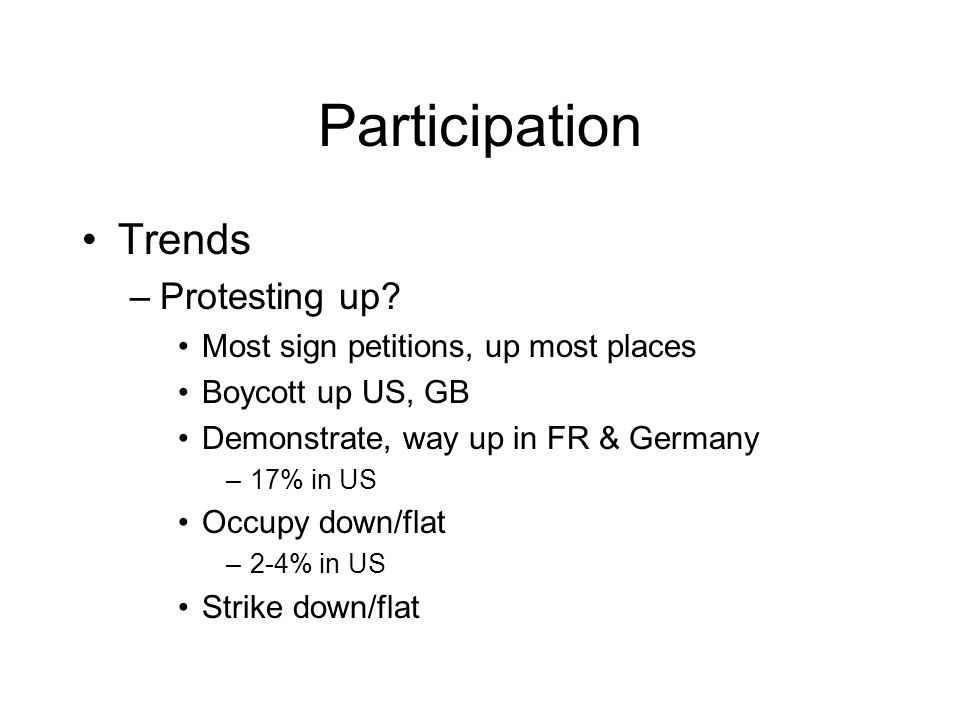 Participation Trends –Protesting up.