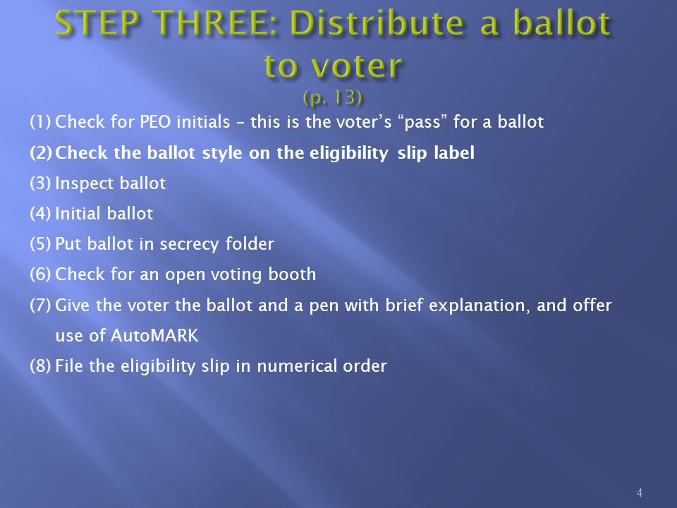 Ballot Package Contents Ballot Package Opened/ Time and Initials Number Package Should Have (+) Over, (-) Under or 0 1 6:55 a.m.