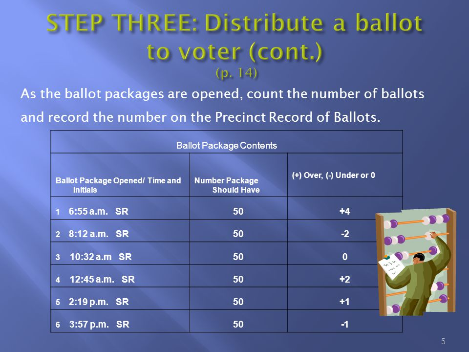 6 Preserve the voter's right to a secret ballot Ballot may be inserted in any direction The machine beeps and a prompt will appear on the screen if a voter over voted.