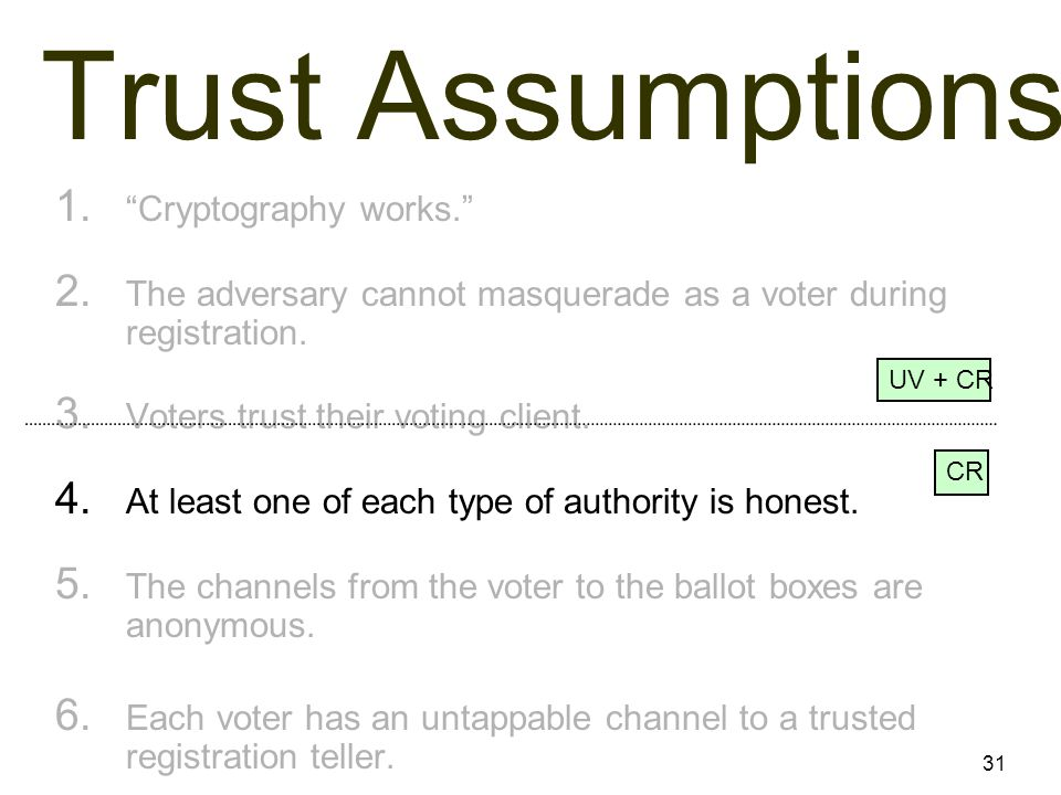 31 Trust Assumptions 1. Cryptography works. 2.