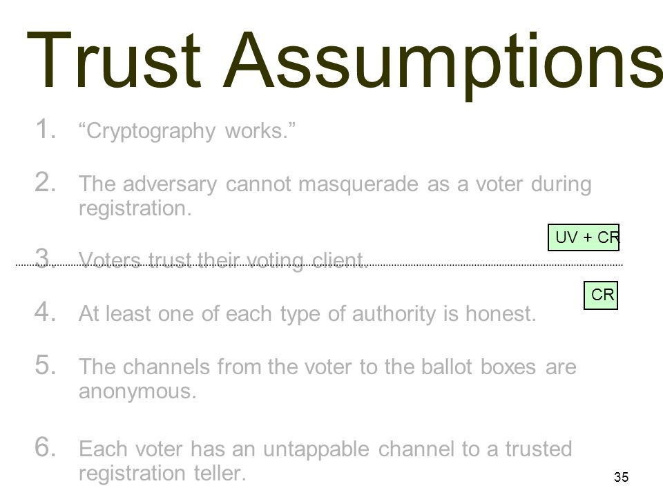 35 Trust Assumptions 1. Cryptography works. 2.