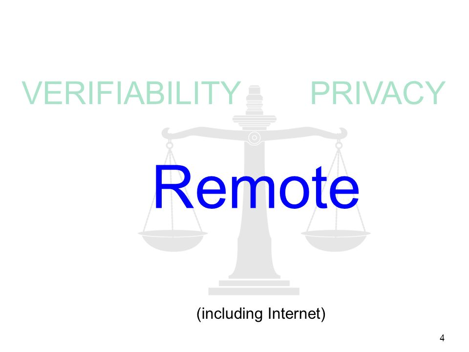 Remote 4 PRIVACYVERIFIABILITY (including Internet)
