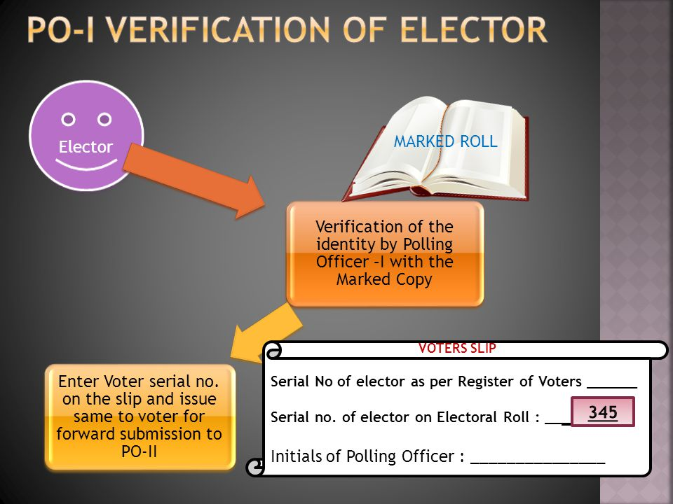 Elector Verification of the identity by Polling Officer –I with the Marked Copy Enter Voter serial no.