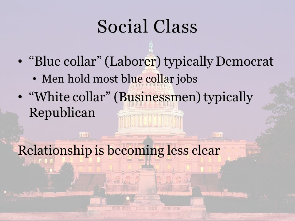 Blue collar (Laborer) typically Democrat Men hold most blue collar jobs White collar (Businessmen) typically Republican Relationship is becoming less clear