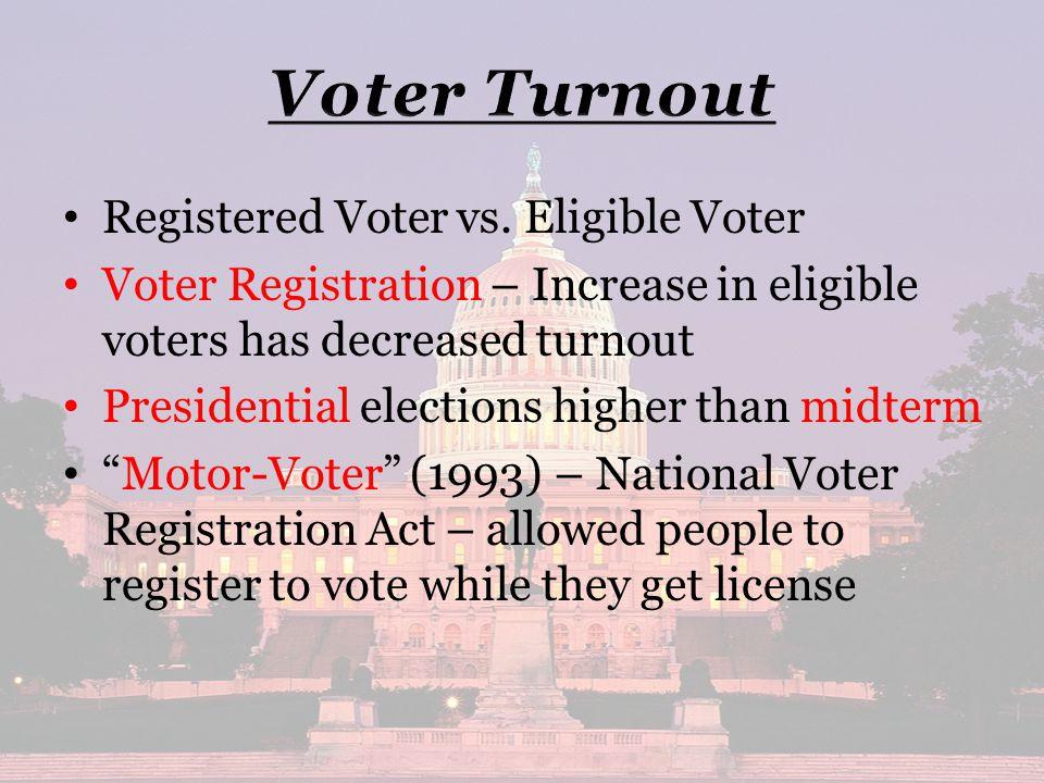 Registered Voter vs.