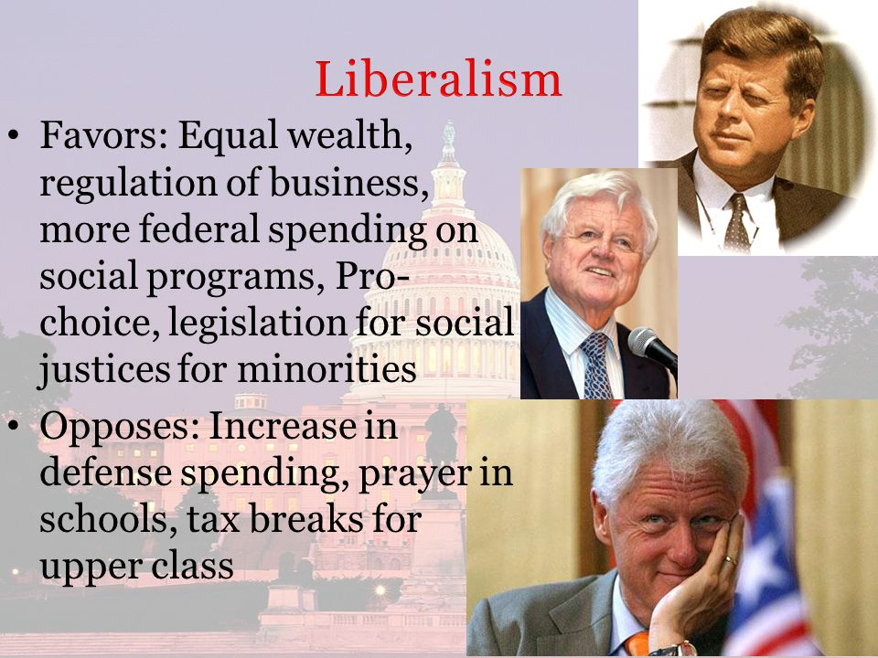 Favors: Equal wealth, regulation of business, more federal spending on social programs, Pro- choice, legislation for social justices for minorities Opposes: Increase in defense spending, prayer in schools, tax breaks for upper class