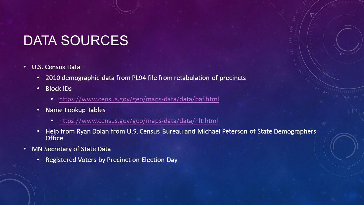 DATA SOURCES U.S.