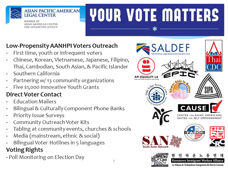 Low-Propensity AANHPI Voters Outreach -First time, youth or infrequent voters -Chinese, Korean, Vietnamese, Japanese, Filipino, Thai, Cambodian, South Asian, & Pacific Islander -Southern California -Partnering w/ 13 community organizations -Five $1,000 Innovative Youth Grants Direct Voter Contact -Education Mailers -Bilingual & Culturally Component Phone Banks -Priority Issue Surveys -Community Outreach Voter Kits -Tabling at community events, churches & schools -Media (mainstream, ethnic & social) -Bilingual Voter Hotlines in 5 languages Voting Rights - Poll Monitoring on Election Day 2