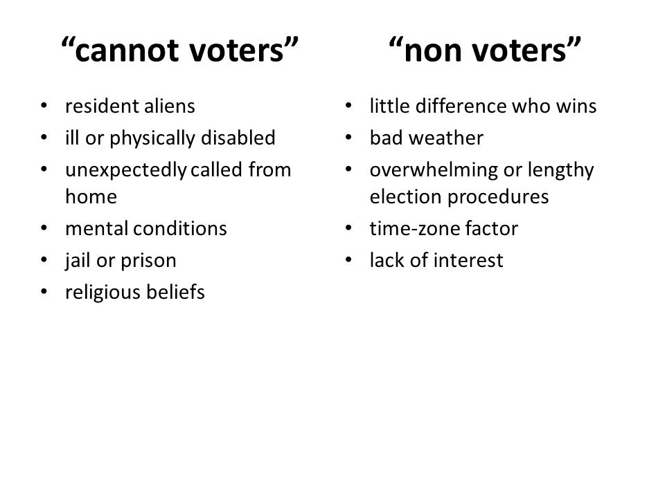 so, who does vote.