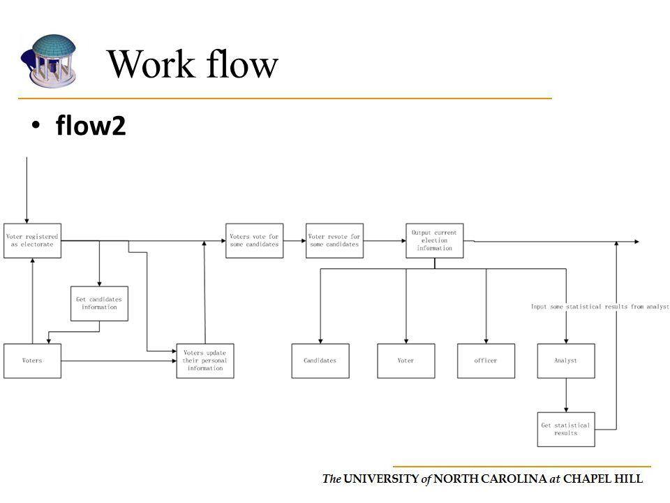 flow2 Work flow