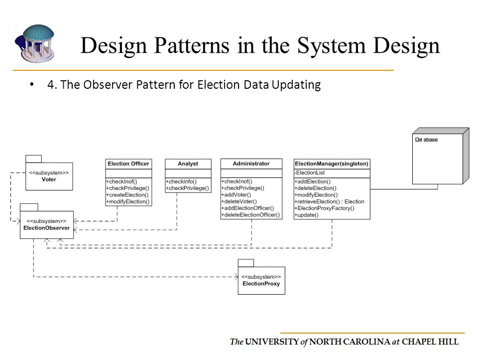 Design Patterns in the System Design 4. The Observer Pattern for Election Data Updating
