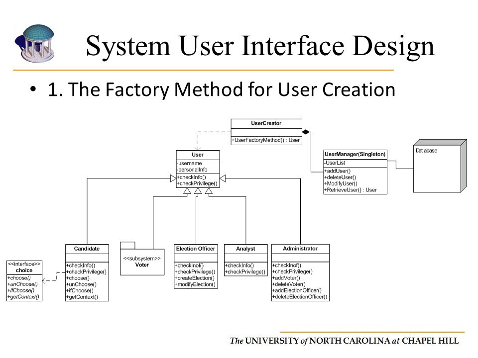 System User Interface Design 1. The Factory Method for User Creation