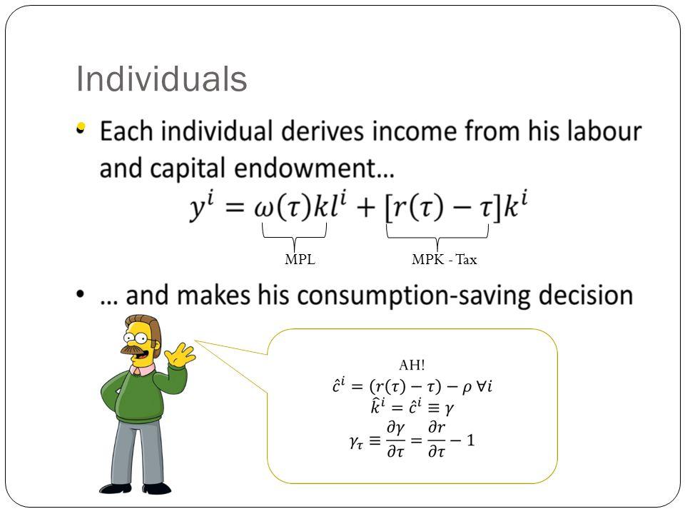 Individuals MPLMPK - Tax