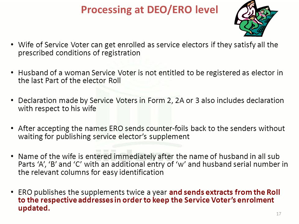Processing at DEO/ERO level Wife of Service Voter can get enrolled as service electors if they satisfy all the prescribed conditions of registration Husband of a woman Service Voter is not entitled to be registered as elector in the last Part of the elector Roll Declaration made by Service Voters in Form 2, 2A or 3 also includes declaration with respect to his wife After accepting the names ERO sends counter-foils back to the senders without waiting for publishing service elector's supplement Name of the wife is entered immediately after the name of husband in all sub Parts 'A', 'B' and 'C' with an additional entry of 'w' and husband serial number in the relevant columns for easy identification ERO publishes the supplements twice a year and sends extracts from the Roll to the respective addresses in order to keep the Service Voter's enrolment updated.