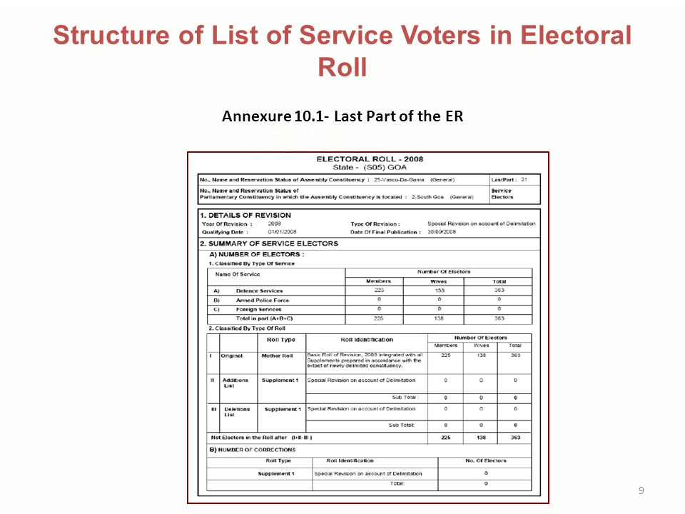 Annexure 10.1- Last Part of the ER Structure of List of Service Voters in Electoral Roll 9
