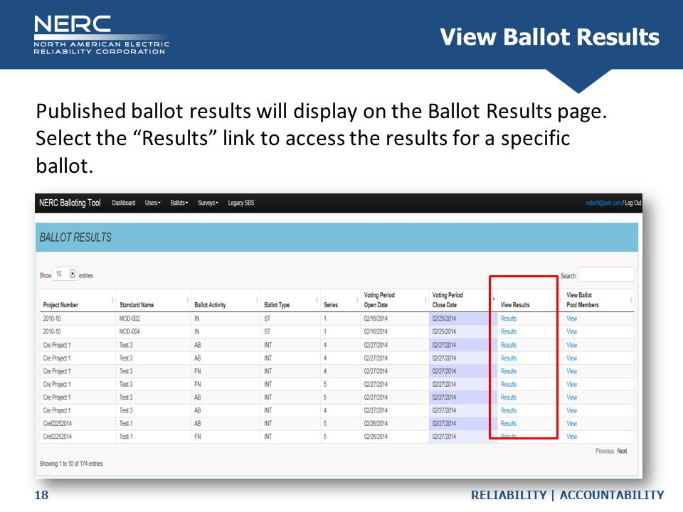 RELIABILITY | ACCOUNTABILITY18 View Ballot Results Published ballot results will display on the Ballot Results page.