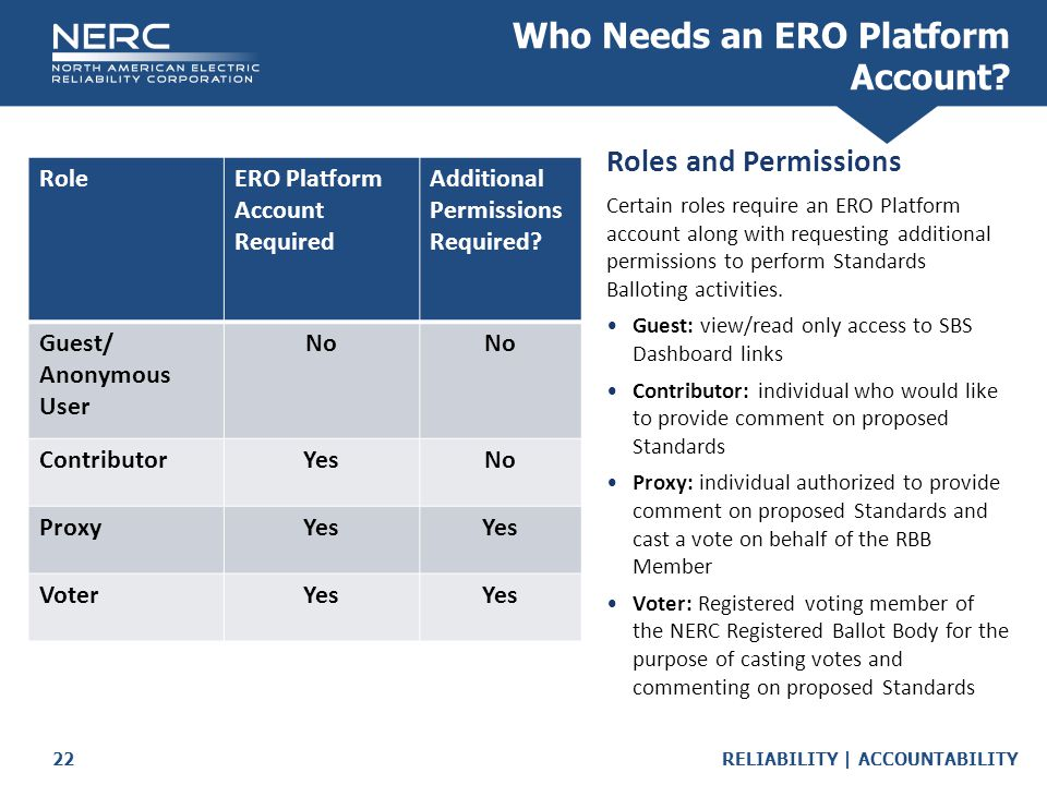 RELIABILITY | ACCOUNTABILITY22 Roles and Permissions Who Needs an ERO Platform Account.