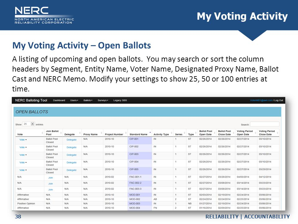 RELIABILITY | ACCOUNTABILITY38 My Voting Activity A listing of upcoming and open ballots.