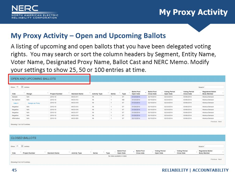 RELIABILITY | ACCOUNTABILITY45 My Proxy Activity A listing of upcoming and open ballots that you have been delegated voting rights.