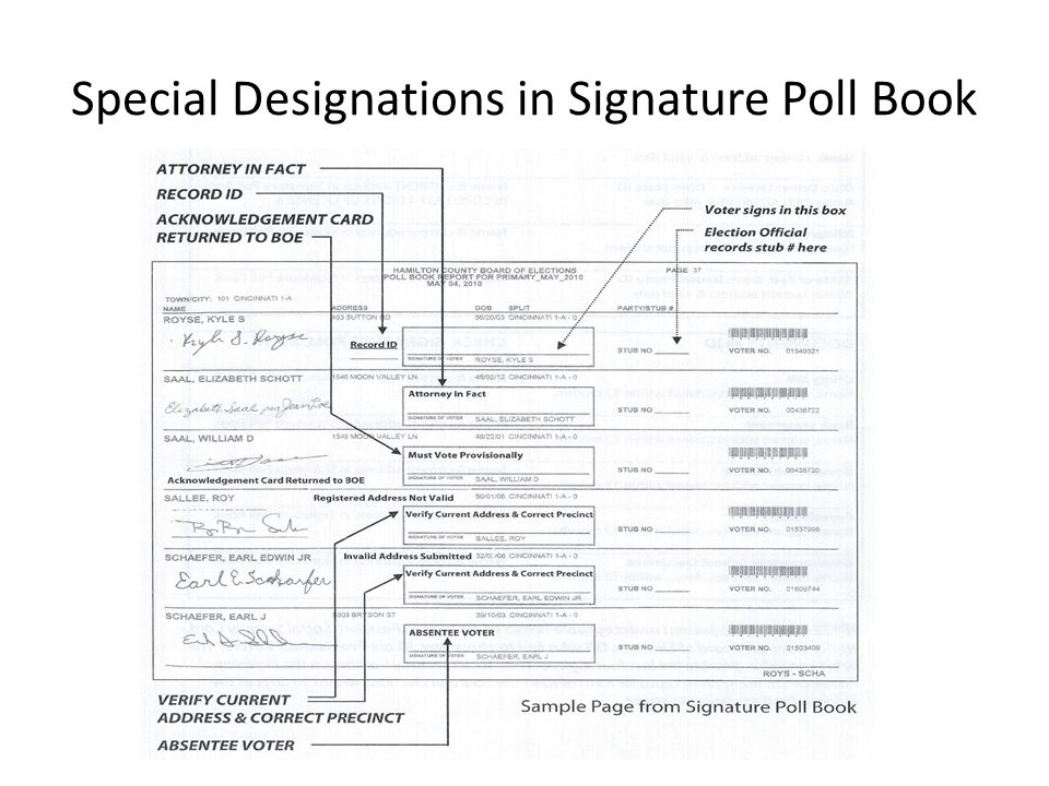 Special Designations in Signature Poll Book
