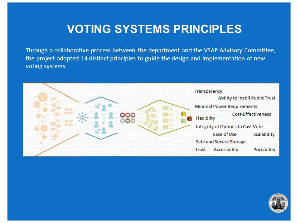 VOTING SYSTEMS PRINCIPLES Through a collaborative process between the department and the VSAP Advisory Committee, the project adopted 14 distinct principles to guide the design and implementation of new voting systems.