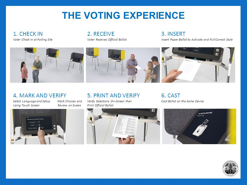 THE VOTING EXPERIENCE 1. CHECK IN2. RECEIVE3.