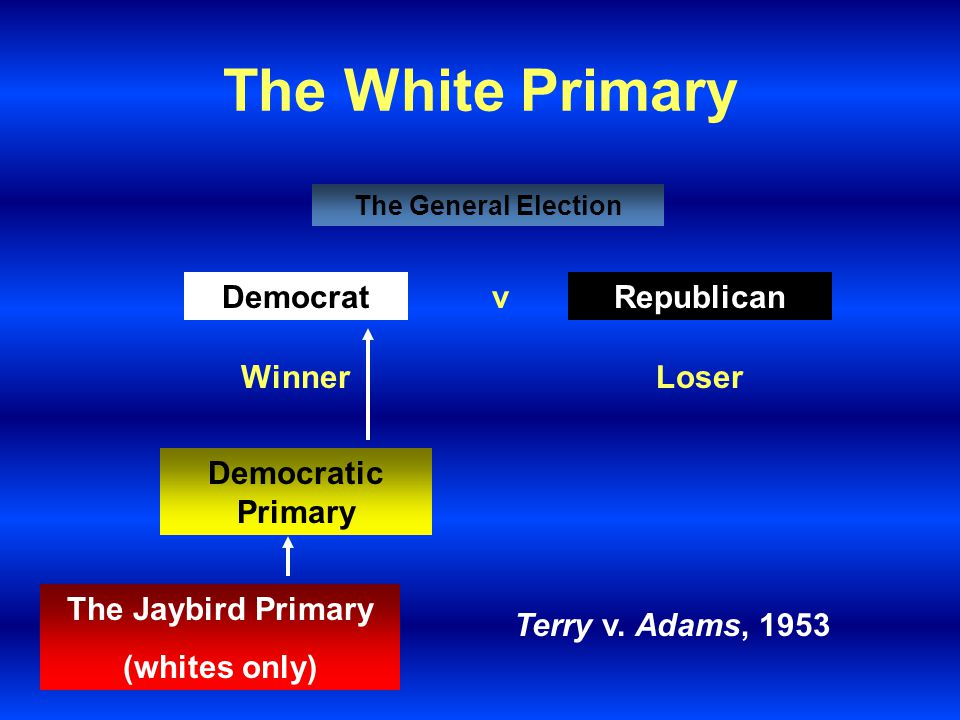 The White Primary The General Election Democrat vRepublican WinnerLoser Democratic Primary (whites only) Smith v. Allwright, 1944