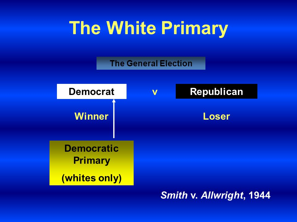 The White Primary The General Election Democrat vRepublican WinnerLoser Democratic Primary (whites only) Smith v.